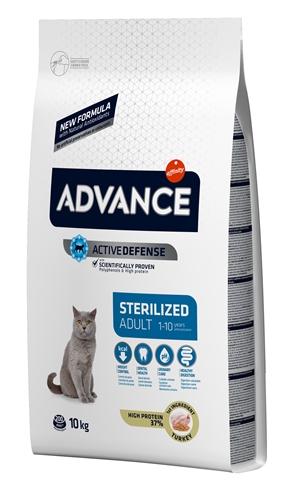 Advance cat sterilized turkey
